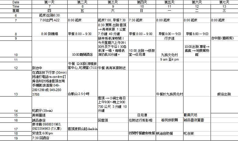 Taichung trip plan