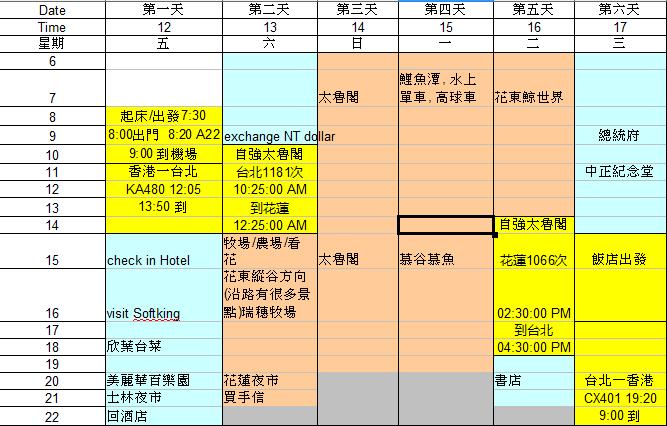 台北花蓮自由行行程建議