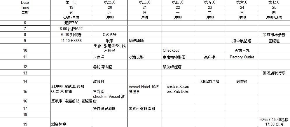 沖繩自由行行程表