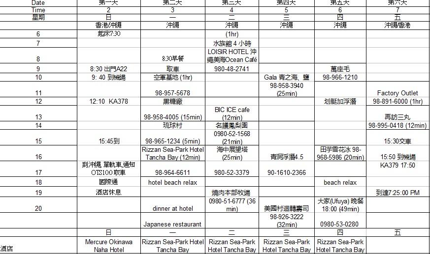 2015沖繩自駕遊行程表